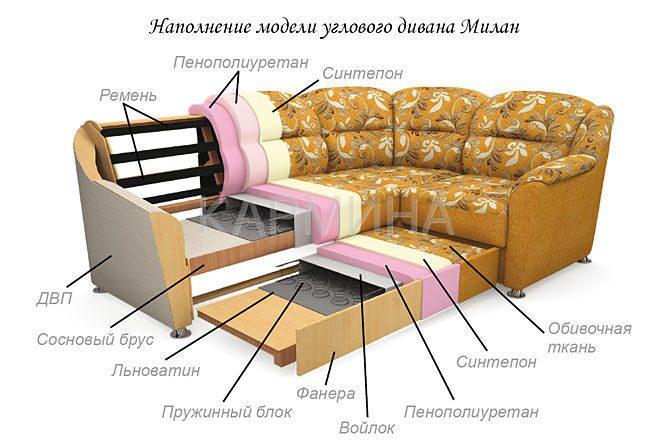Как сделать диван помягче